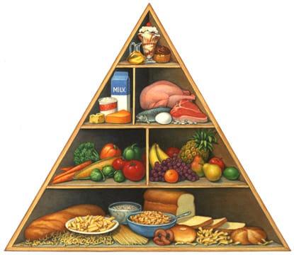 Imaginea thumbnail despre Preferintele alimentare ale zodiilor – mancaruri preferate