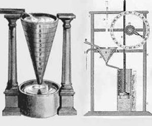 ceas pe bază de apa