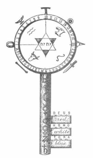 marele arcan - cheia lui Guillaume Postel