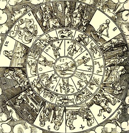 Semnificatia caselor astrologice - pentru fiecare casa zodiacala 1