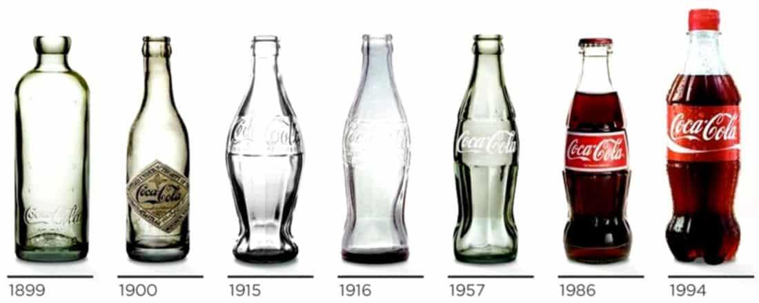 John pemberton inventeaza coca cola