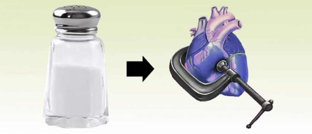 Sarea si hipertensiunea arteriala