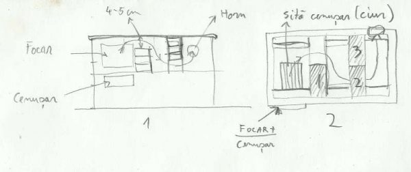 schita model pentru sobe teracota cu plita