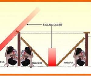 Supravietuire dupa cutremur: Ce facem în caz de cutremur? 1