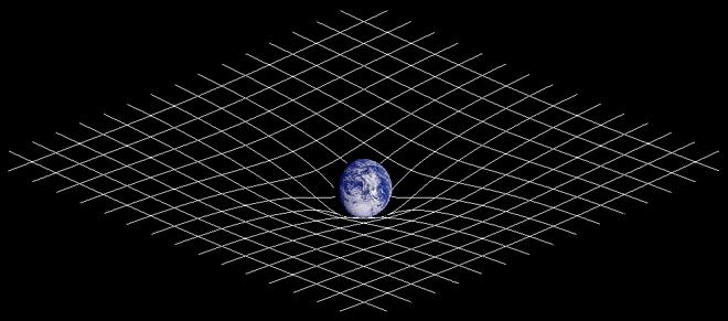 undele gravitationale produse de terra
