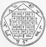 agrippa - astrologia destinul uman