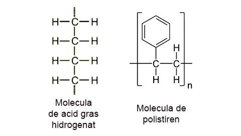 Diferenta structurii moleculare dintre molecula de acid gras hidrogenat si polistiren
